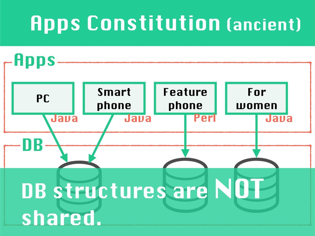 Apps Constitution (ancient) Apps PC Smart phone...