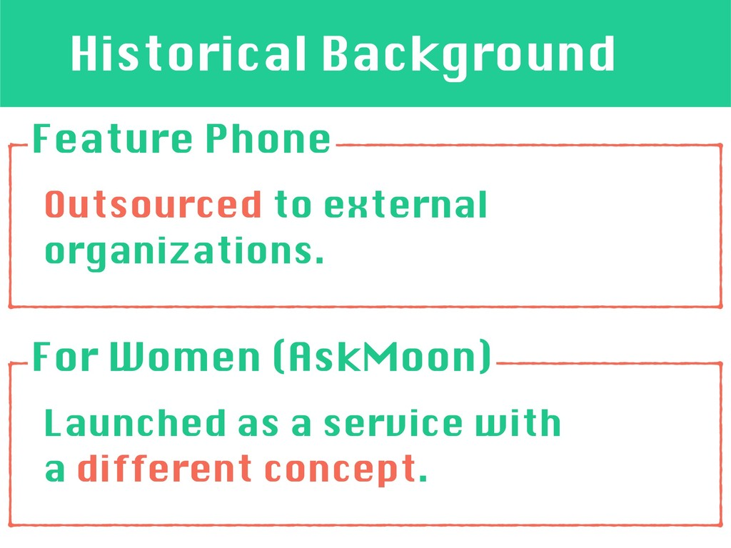 Historical Background Feature Phone Outsourced ...
