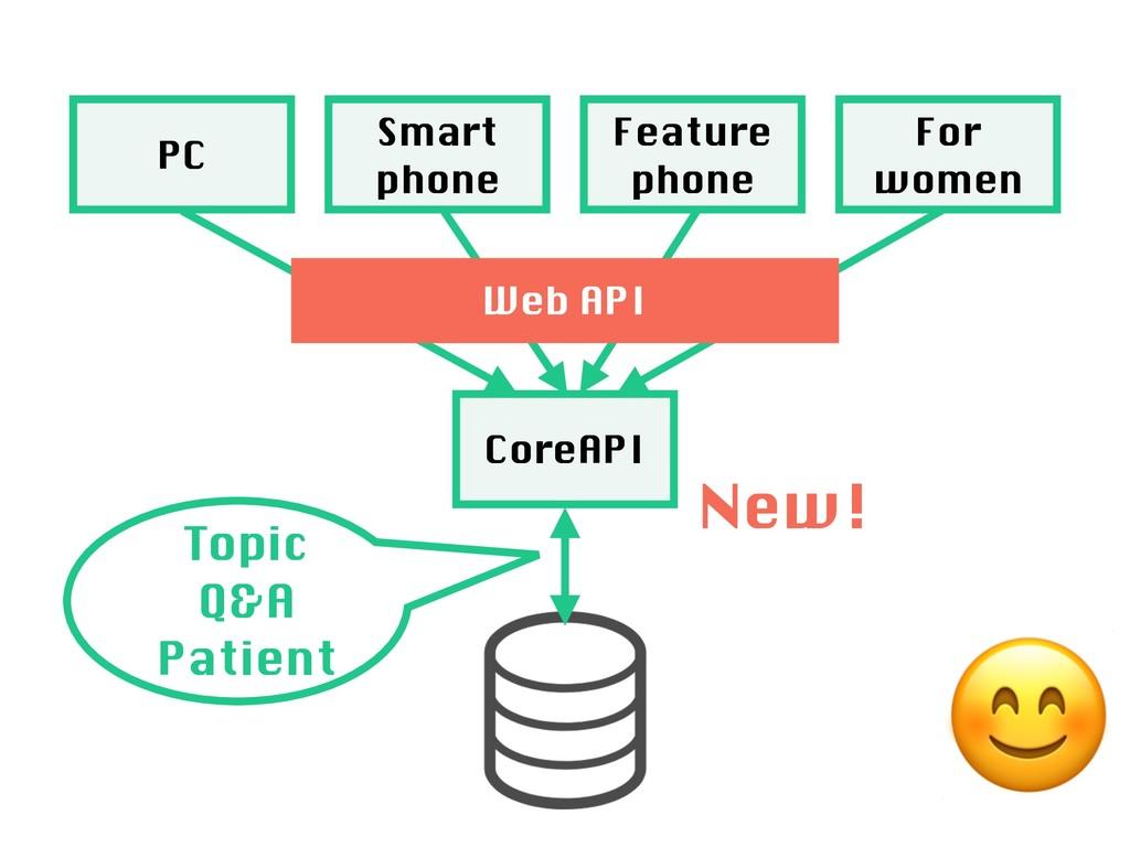 PC Smart phone Feature phone For women CoreAPI...