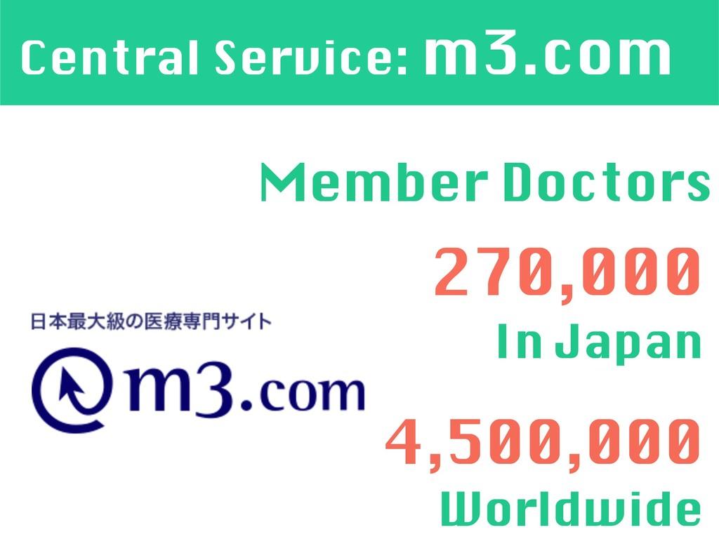 Central Service: m3.com 270,000 In Japan 4,500,...