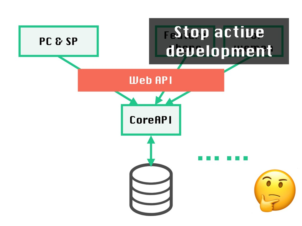 PC & SP Feature phone For women CoreAPI Web AP...