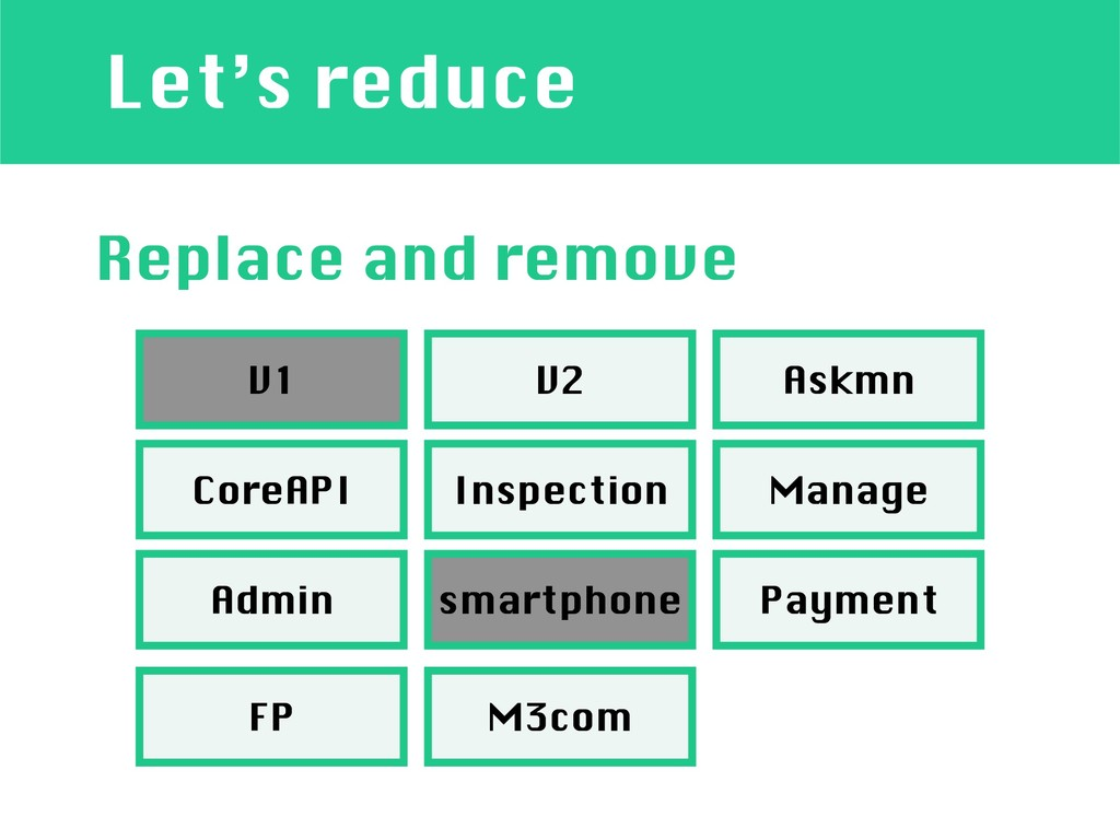 Let's reduce V1 V2 Askmn CoreAPI Inspection Man...