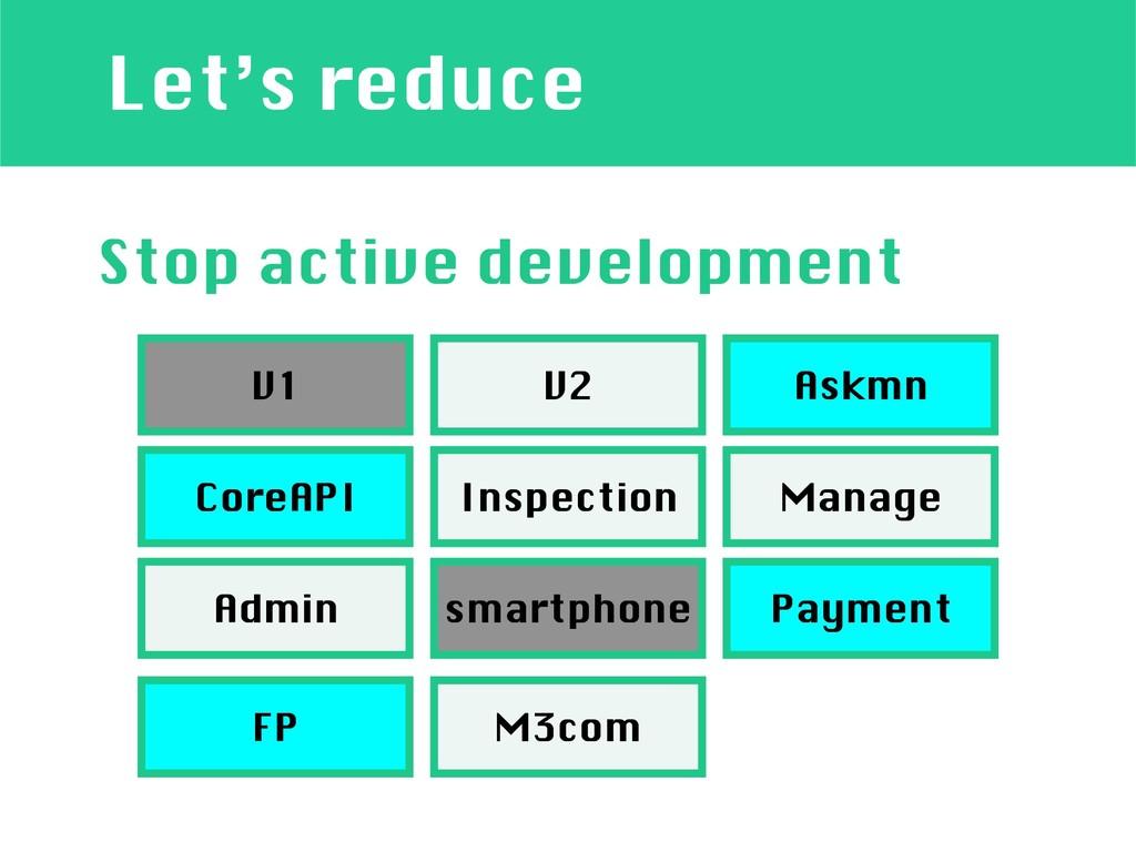 Admin Let's reduce V1 V2 Askmn CoreAPI Inspecti...