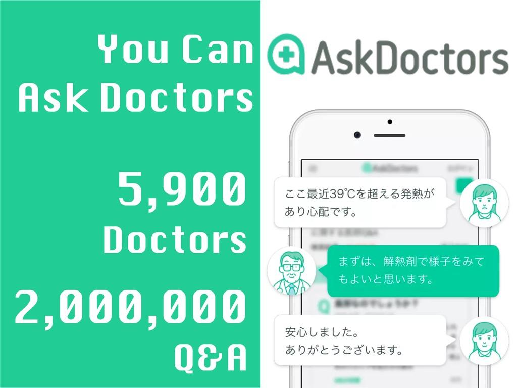 You Can Ask Doctors 5,900 Doctors 2,000,000 Q&A