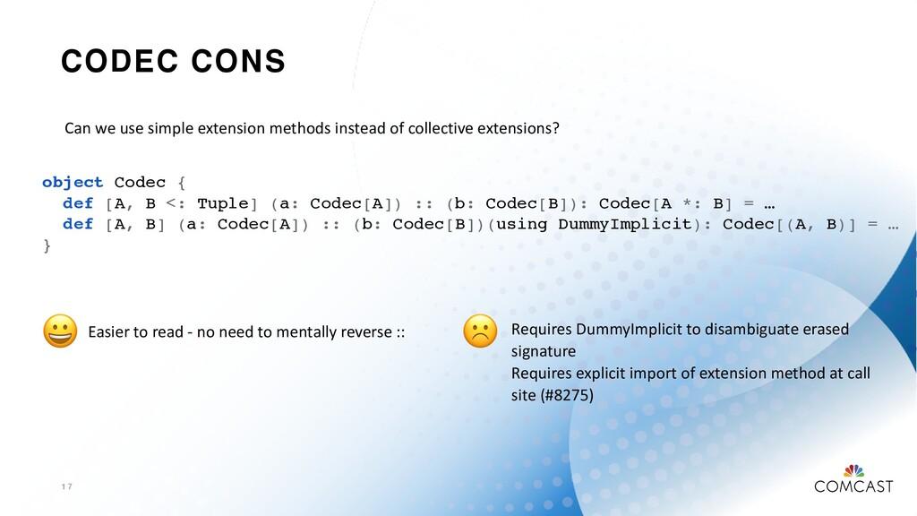 CODEC CONS 1 7 object Codec { def [A, B <: Tupl...