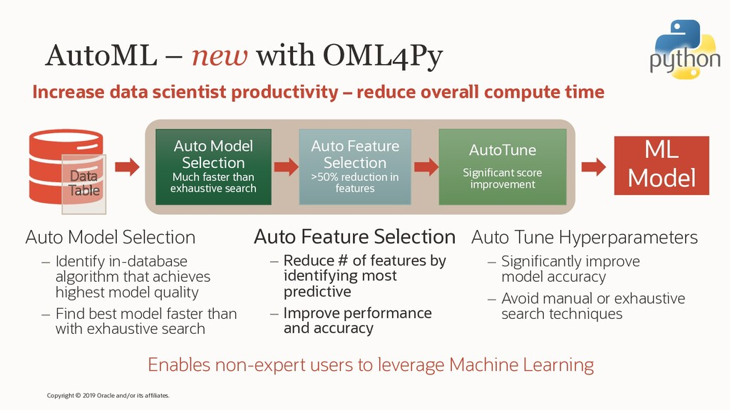 AutoML – new with OML4Py Auto Feature Selection...