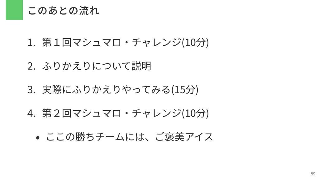 このあとの流れ 59 1. 第1回マシュマロ・チャレンジ(10分) 2. ふりかえりについて説...