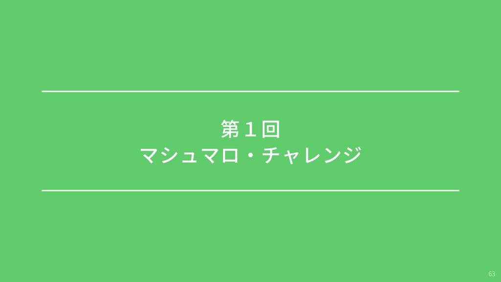 第1回 マシュマロ・チャレンジ 63