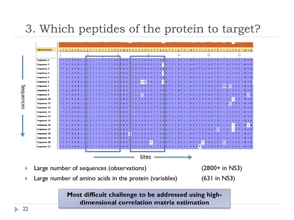 3. Which peptides of the protein to target? 22 ...