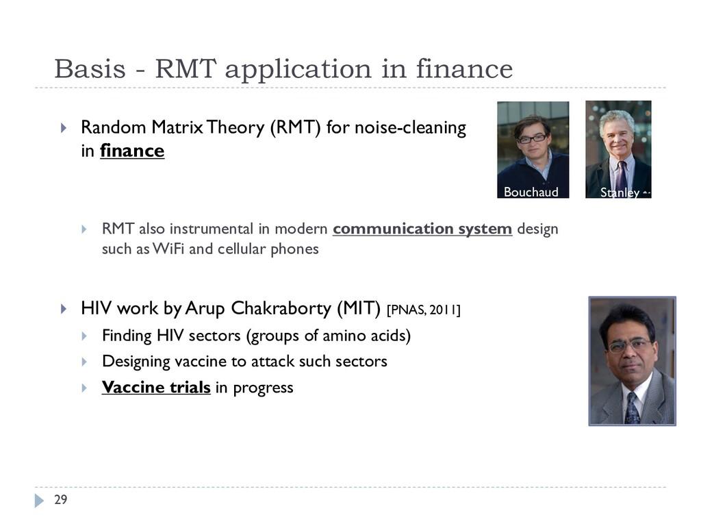 Basis - RMT application in finance 29  Random ...