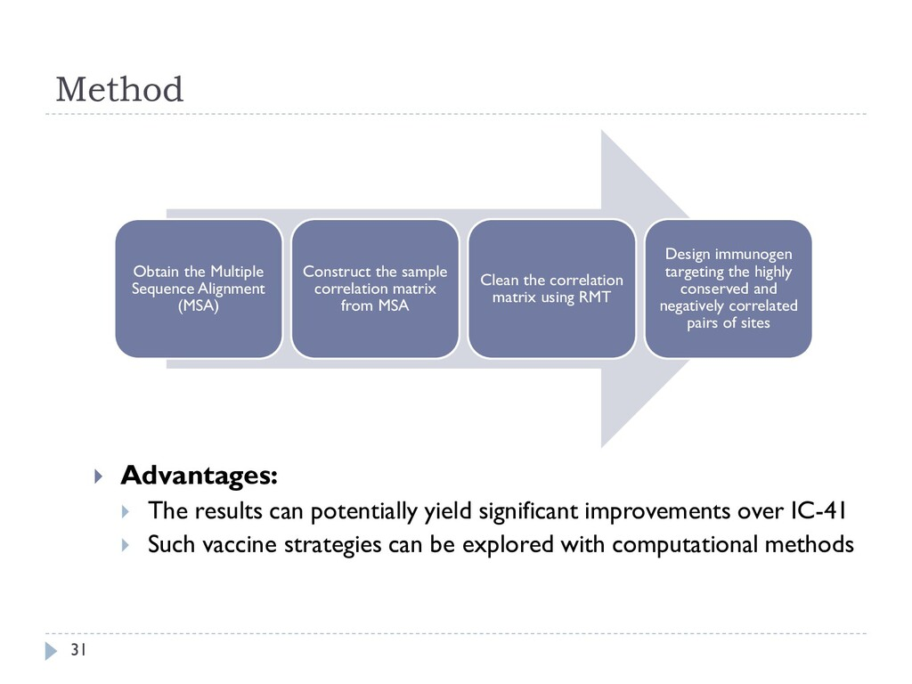 Method 31  Advantages:  The results can poten...