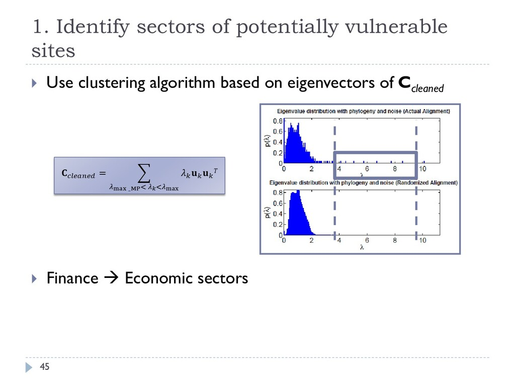1. Identify sectors of potentially vulnerable s...