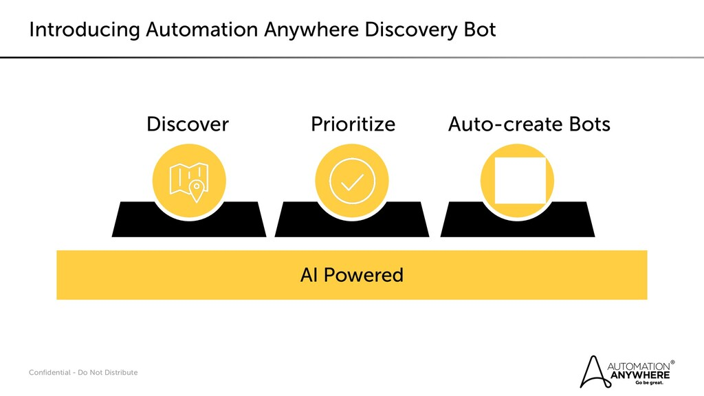 Introducing Automation Anywhere Discovery Bot P...