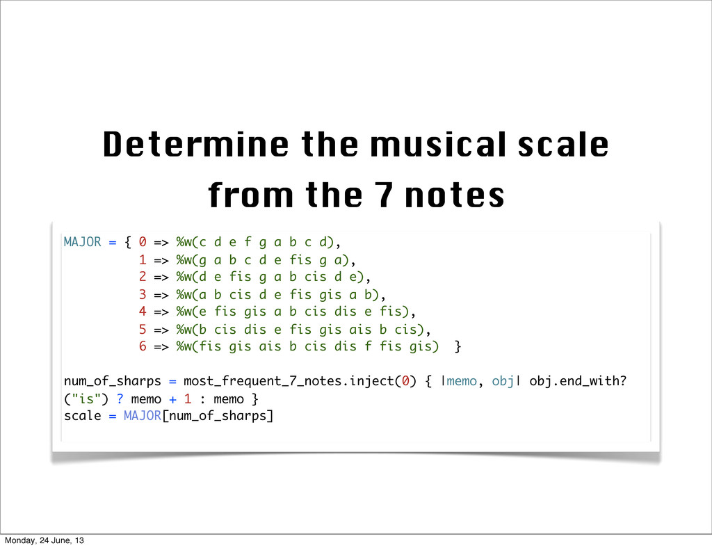 Determine the musical scale from the 7 notes MA...