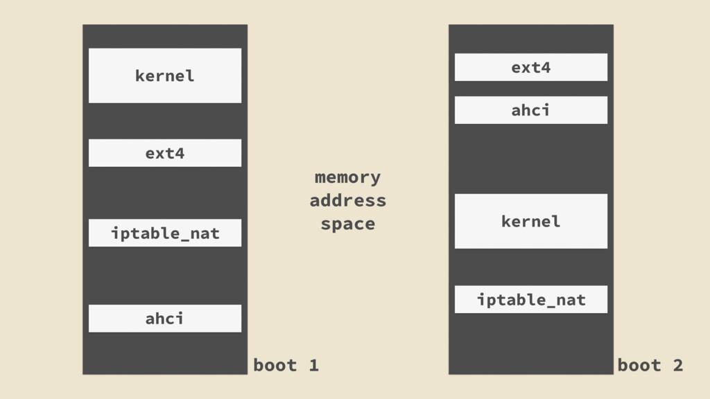 kernel ext4 iptable_nat ahci kernel ext4 iptabl...