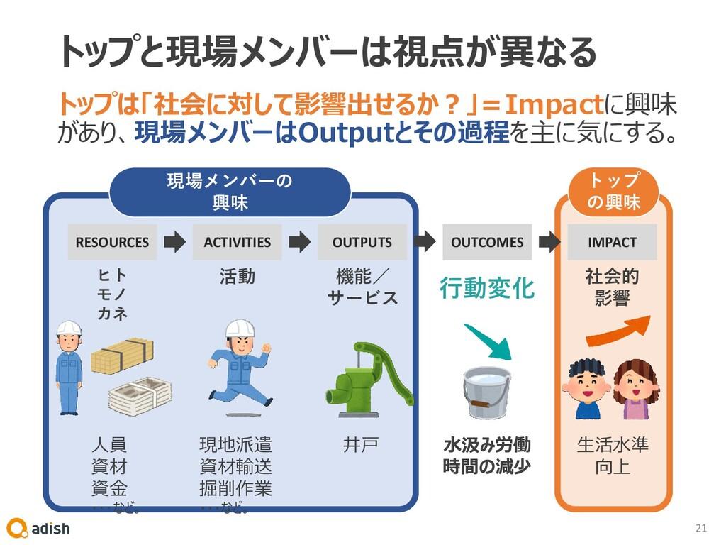トップと現場メンバーは視点が異なる トップは「社会に対して影響出せるか?」=Impactに興味...