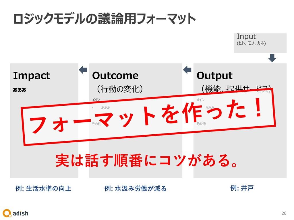 26 ロジックモデルの議論用フォーマット Impact あああ Outcome (行動の変化)...