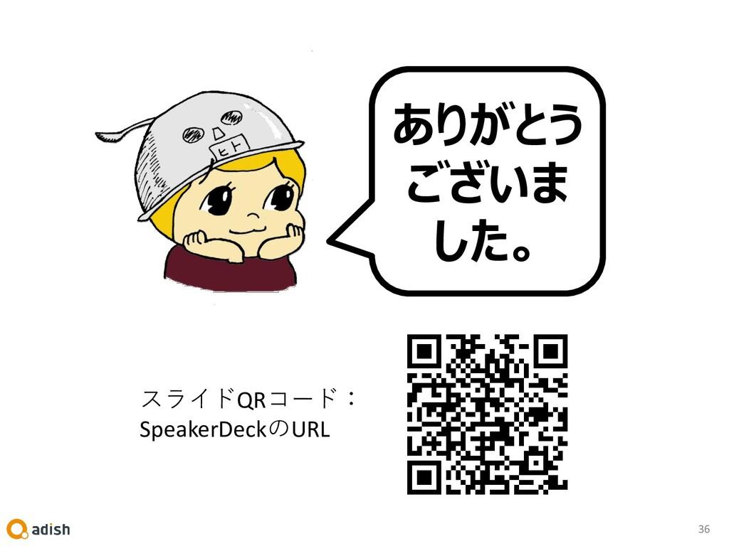 36 ありがとう ございま した。 スライドQRコード: SpeakerDeckのURL