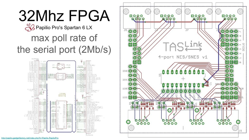 32Mhz FPGA Papilio Pro's Spartan 6 LX max poll ...