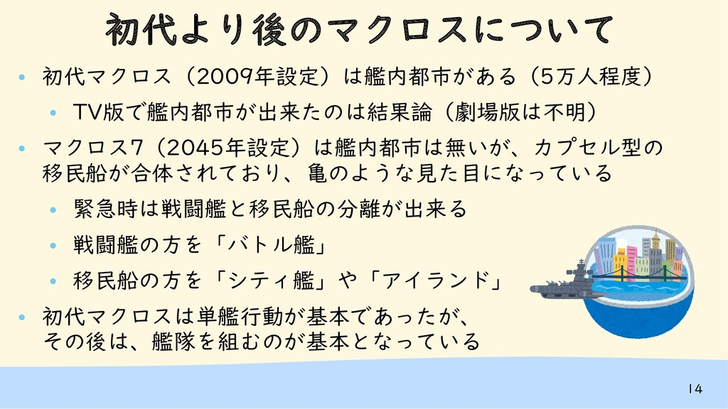 14 初代より後のマクロスについて ● 初代マクロス(2009年設定)は艦内都市がある(5万人...