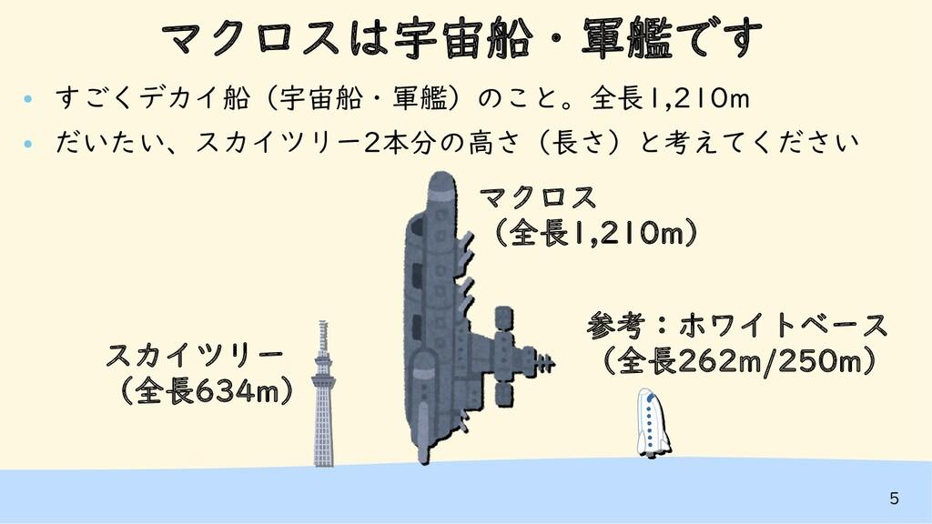 5 マクロスは宇宙船・軍艦です ● すごくデカイ船(宇宙船・軍艦)のこと。全長1,210m ●...