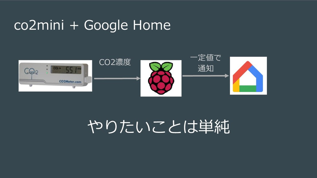 co2mini + Google Home CO2濃度 一定値で 通知 やりたいことは単純