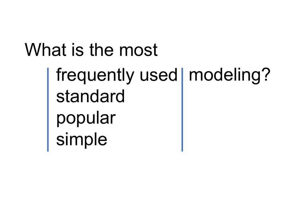 What is the most frequently used standard popul...