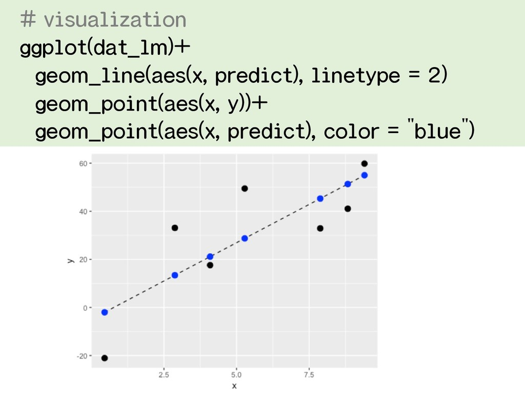 # visualization ggplot(dat_lm)+ geom_line(aes(x...