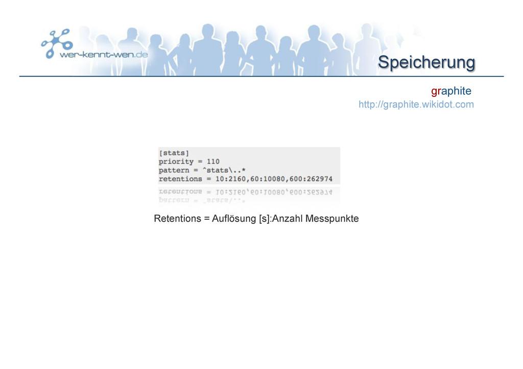 Speicherung Retentions = Auflösung [s]:Anzahl M...