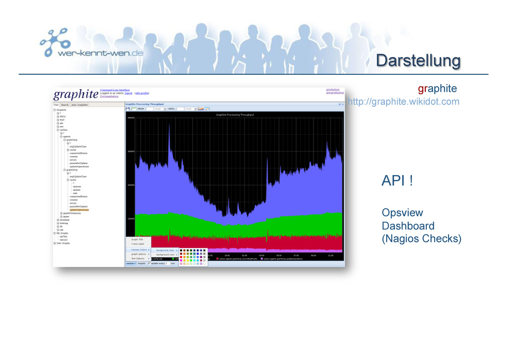 Darstellung graphite API ! Opsview Dashboard (N...