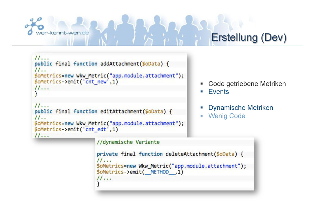 Erstellung (Dev) § Code getriebene Metriken §...