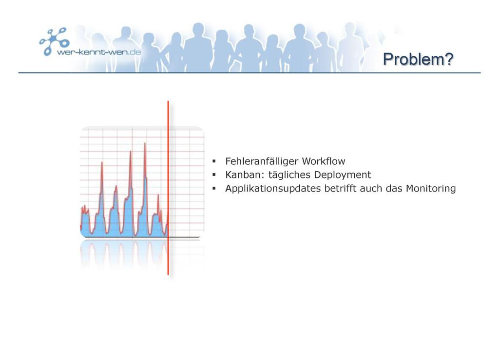 Problem? § Fehleranfälliger Workflow § Kanb...