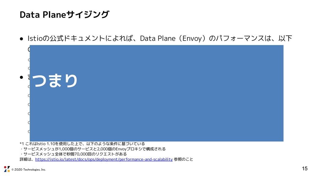 © ZOZO Technologies, Inc. Data Planeサイジング ● Ist...