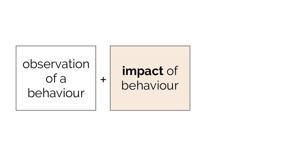 impact of behaviour + observation of a  behavi...