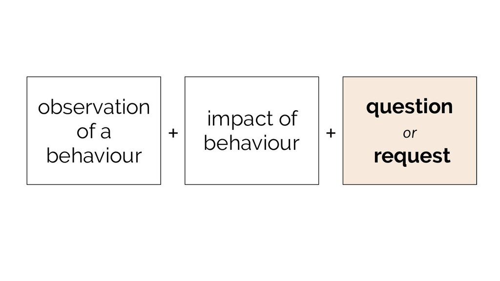 impact of behaviour question  or request + + ...