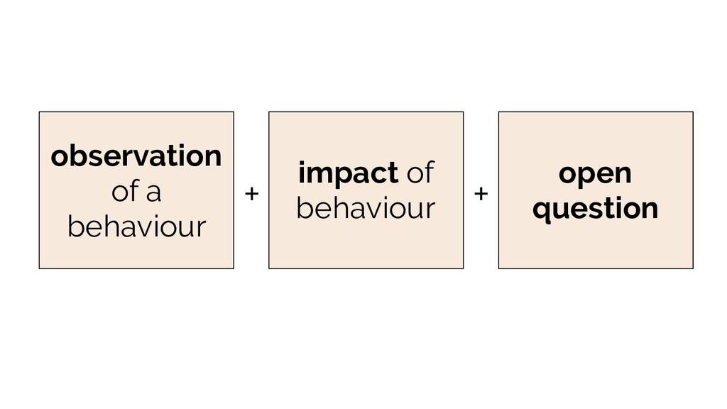 impact of behaviour open question + + observati...
