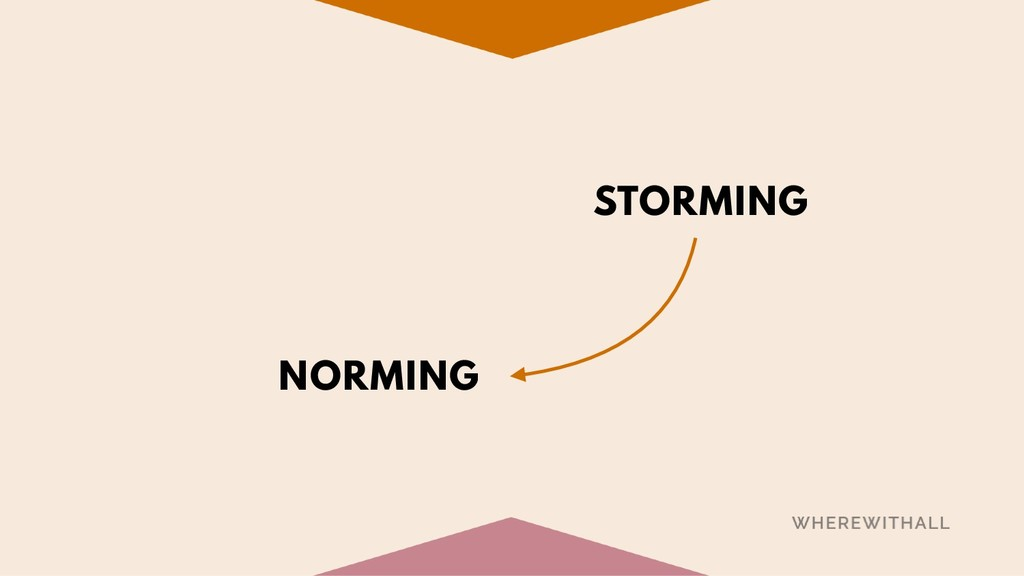 STORMING NORMING