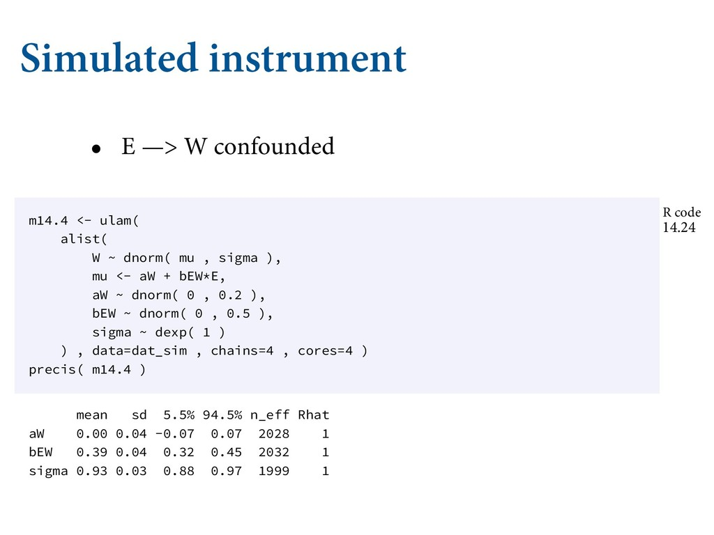 Simulated instrument • E —> W confounded ʙ./)...
