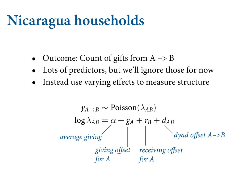 Nicaragua households • Outcome: Count of gifts ...