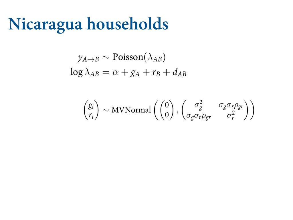 Nicaragua households FDJĕD UP UIF IPVTFIPME BOE...