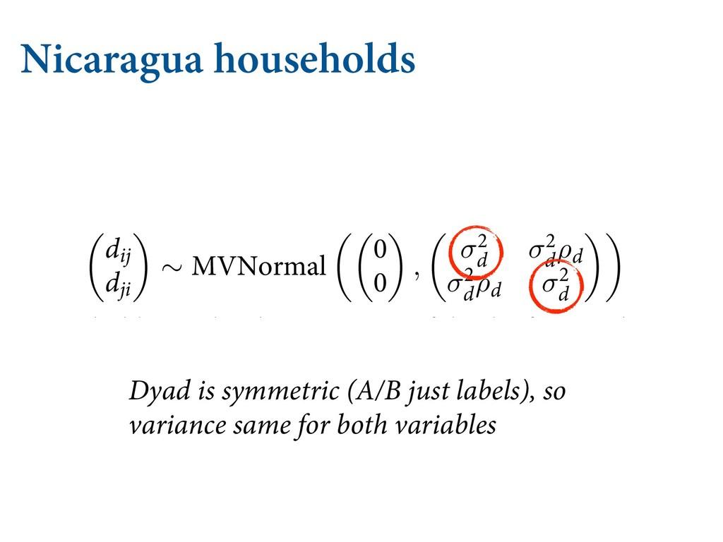 Nicaragua households HJ SJ ∼ .7/PSNBM   , σ ...