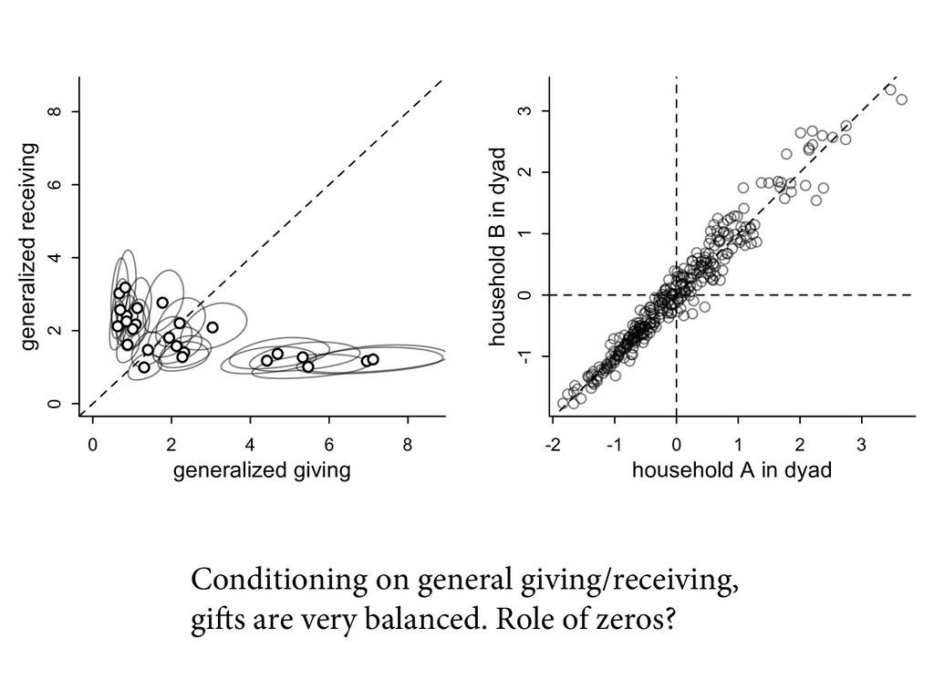 0 2 4 6 8 0 2 4 6 8 generalized giving generali...