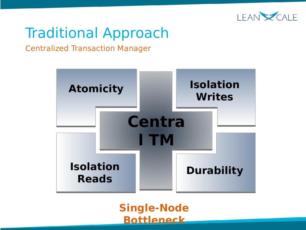 Centra l TM Atomicity Isolation Writes Durabili...