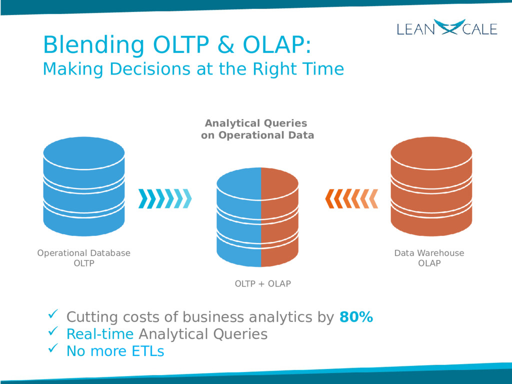  Cutting costs of business analytics by 80%  ...