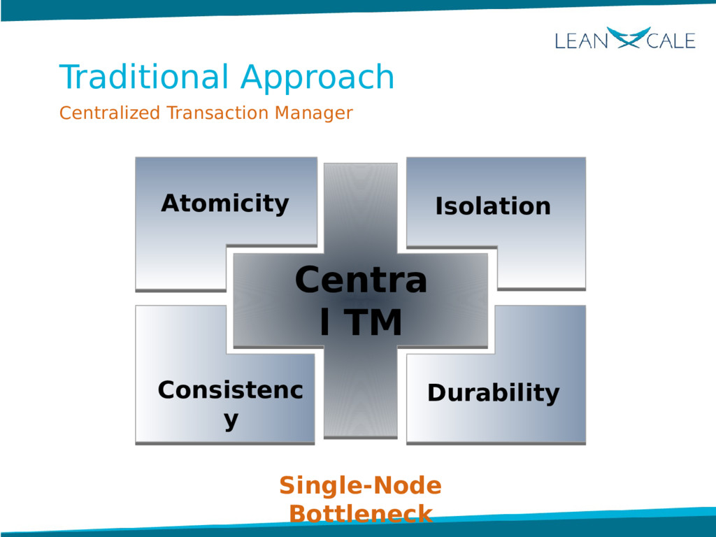Centralized Transaction Manager Centra l TM Ato...