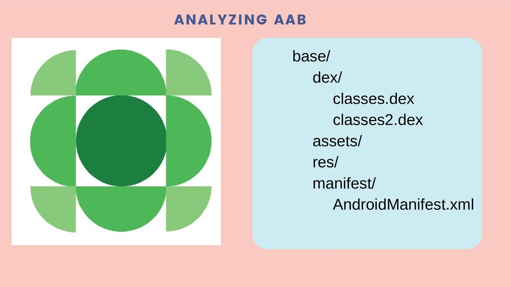 ANALYZING AAB base/ dex/ classes.dex classes2.d...