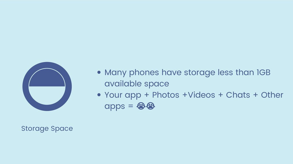 Storage Space Many phones have storage less tha...