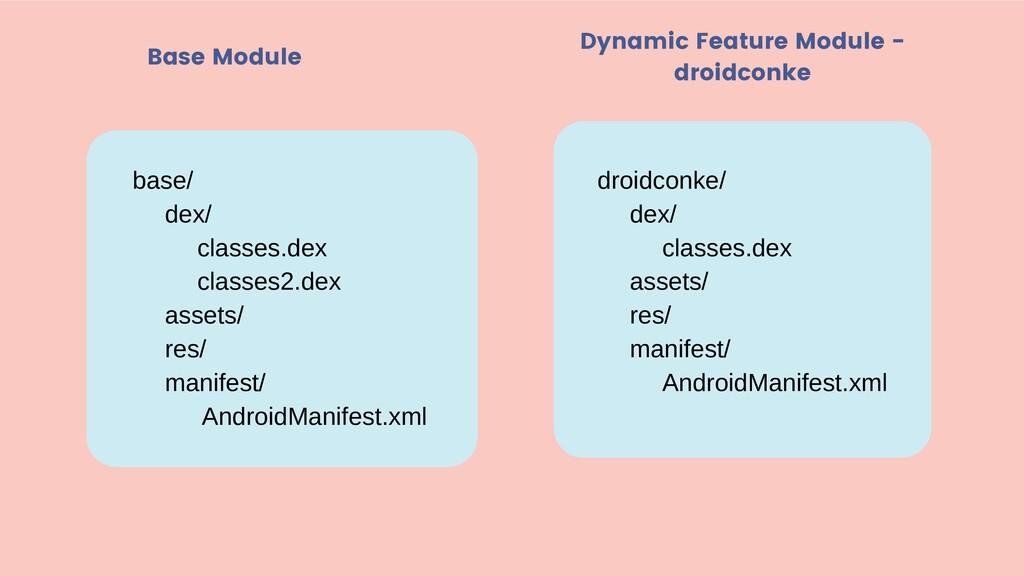 droidconke/ dex/ classes.dex assets/ res/ manif...