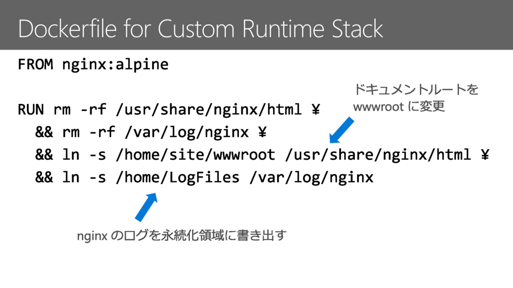 Dockerfile for Custom Runtime Stack