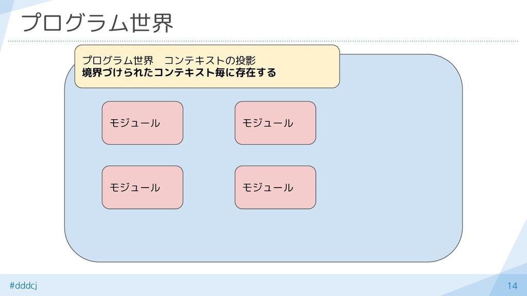 14 プログラム世界 #dddcj プログラム世界 コンテキストの投影 境界づけられたコンテキ...